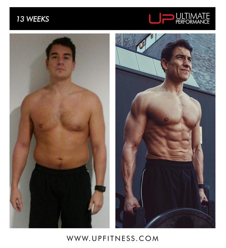 13-week transformation