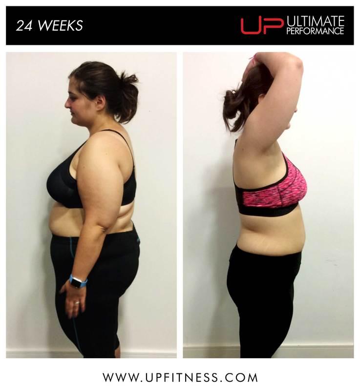 24 weeks transformation journey
