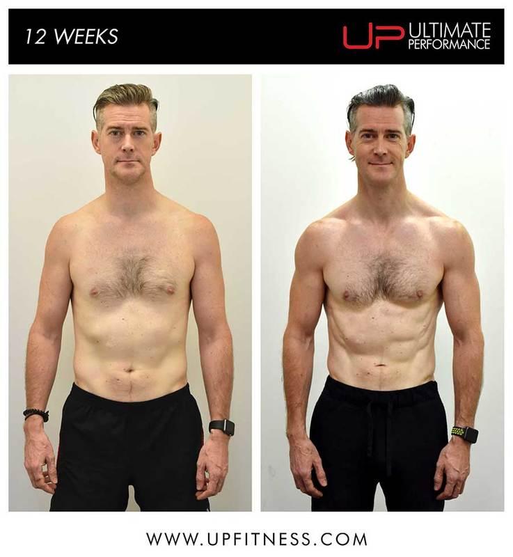 12-week transformation result
