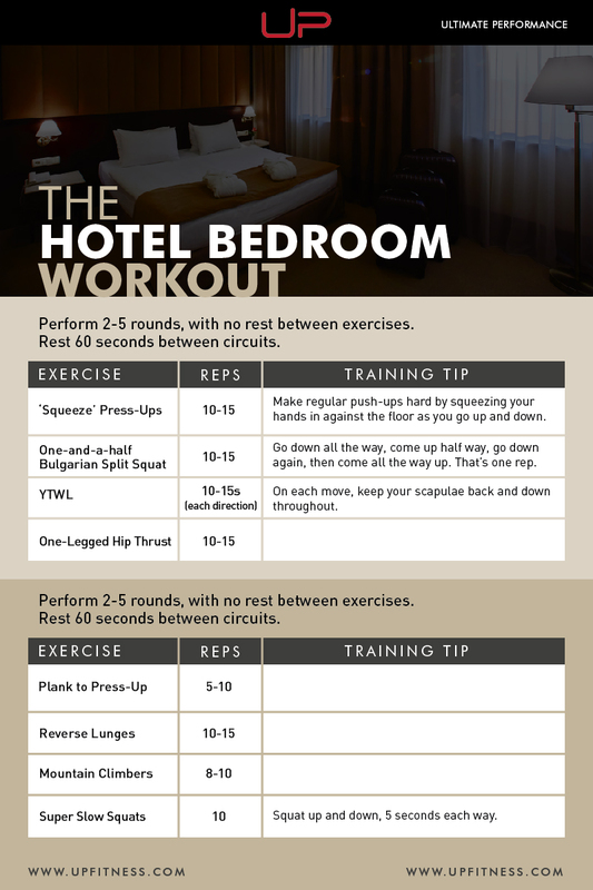 Hotel workout