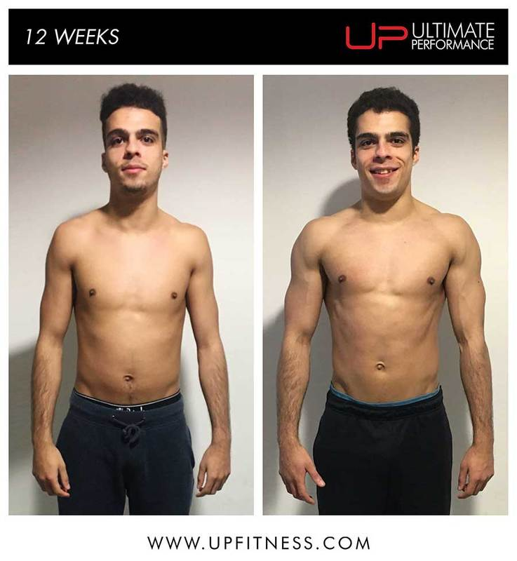 Dan transformation 12 weeks Ultimate Performance