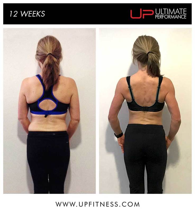 Sandra 12-week transformation