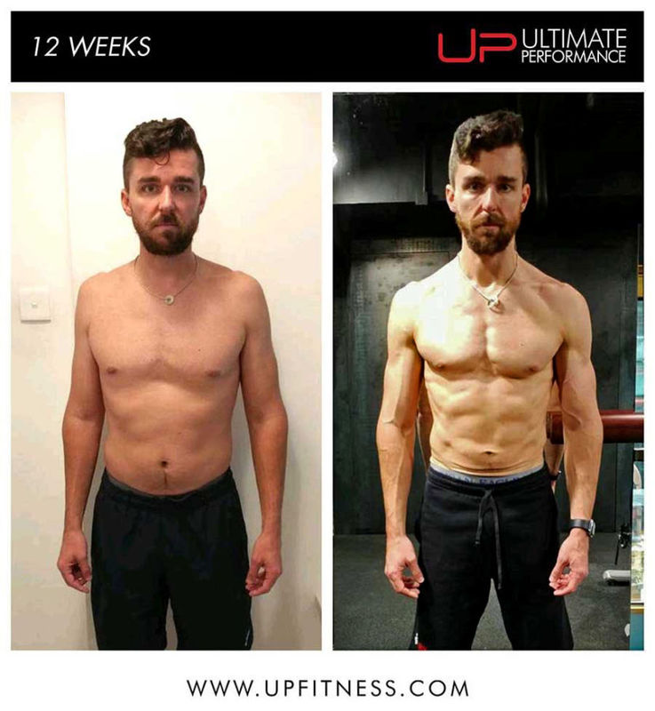 3 Essential Nutrition Tips for a Body Transformation - UP