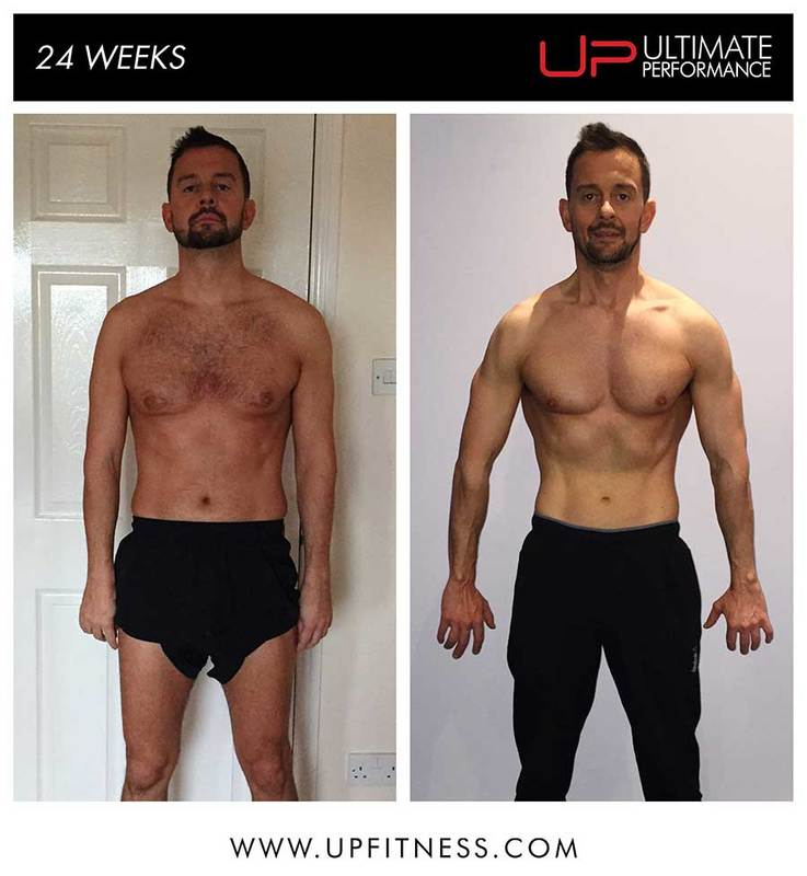 colin online personal training transformation ultimate performance