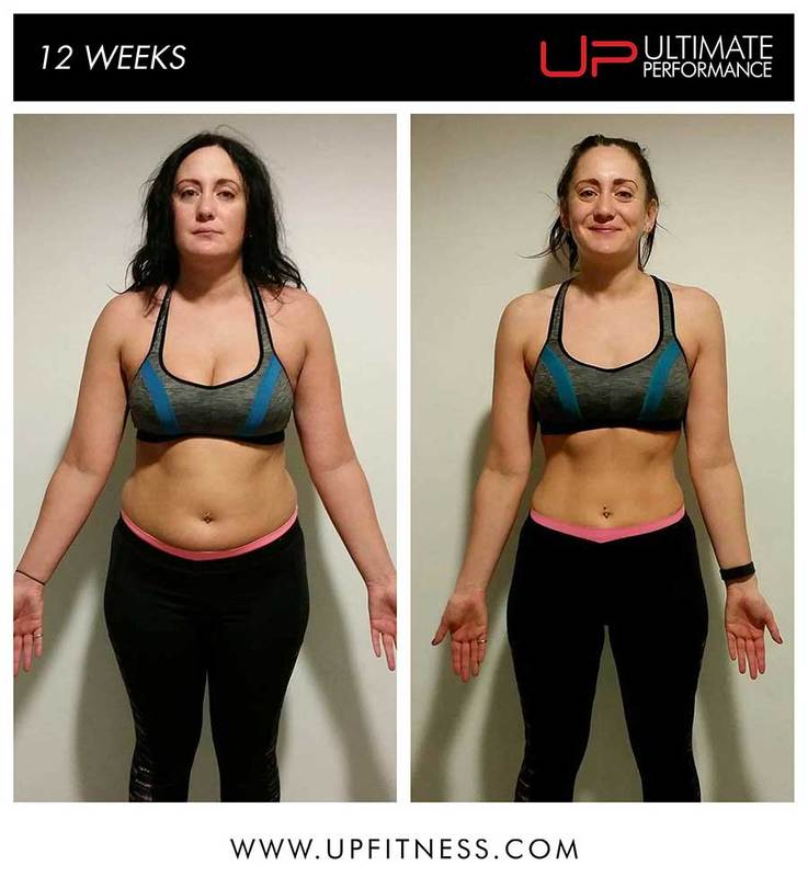Leanne Ultimate Performance transformation