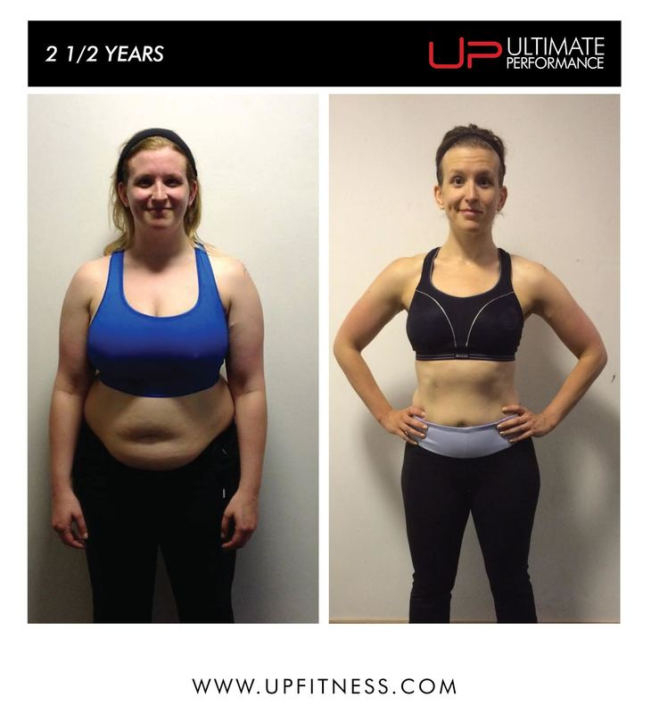 Fat loss body transformation Ultimate Performance