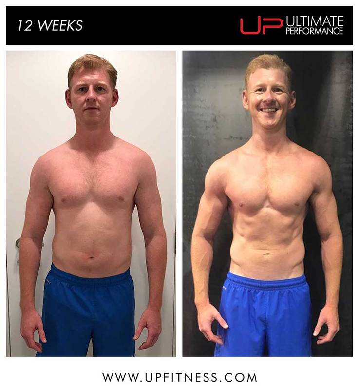 12 week cut diet and workout