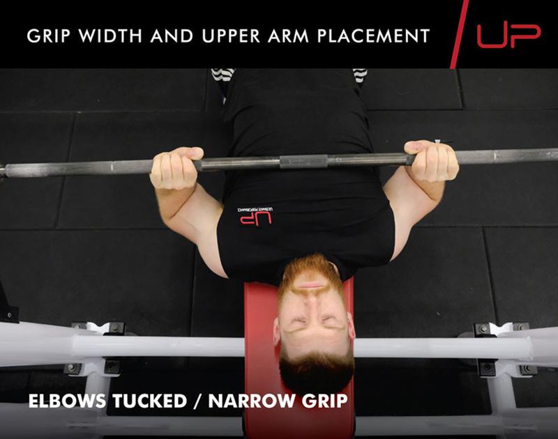 Bench press anatomy - narrow grip