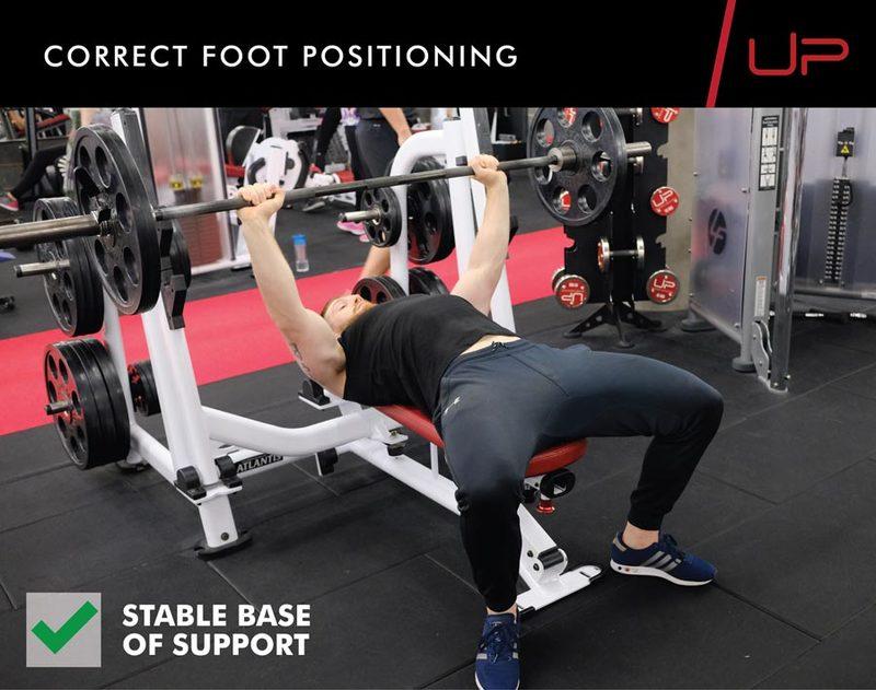 Bench press anatomy - correct foot position