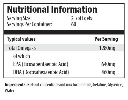 eicosapentaenoic acid, docosahexaenoic acid, gelatine, glycerine