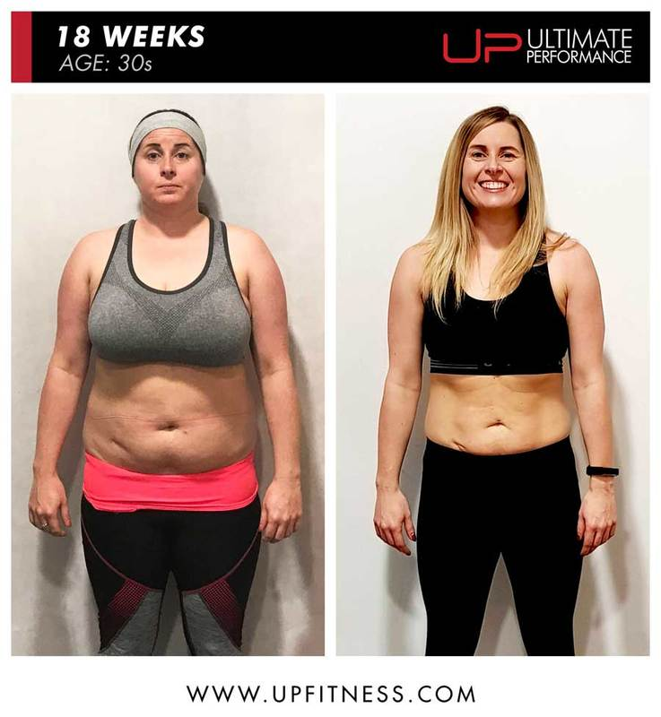 Read how Kelly's low carb boot camp helped kickstart her 18-week fat loss  transformation