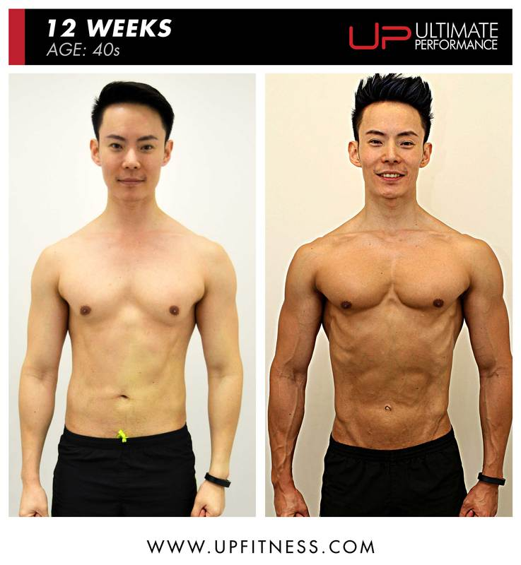 Charles Body transformation Ultimate Performance Singapore