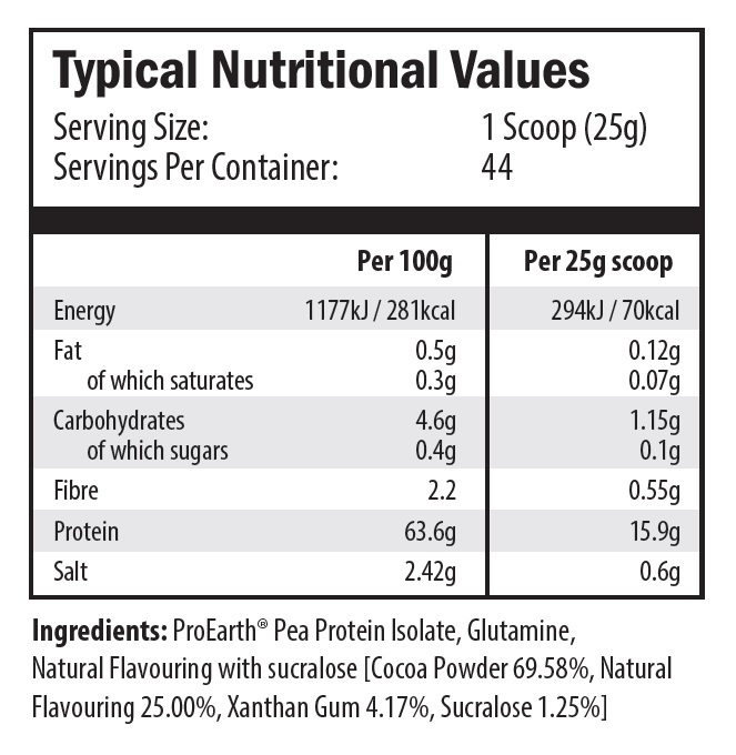 proearth pea protein isolate, glutamine, natural flavouring, sucralose, cocoa powder, xanthan gum