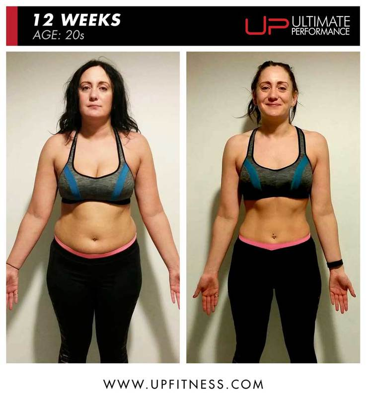 12 week female fat loss with UP