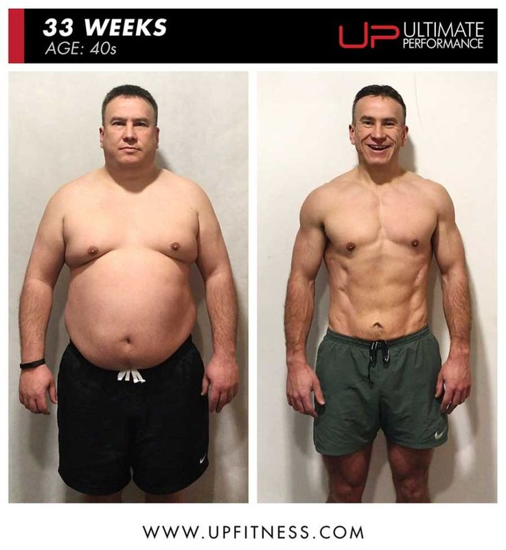 Mike 33 Week Amazing Fat Loss Body Transformation