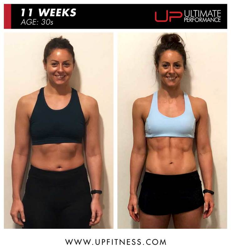 Jennifer 11 Weeks Female Fat Loss Body Transformation