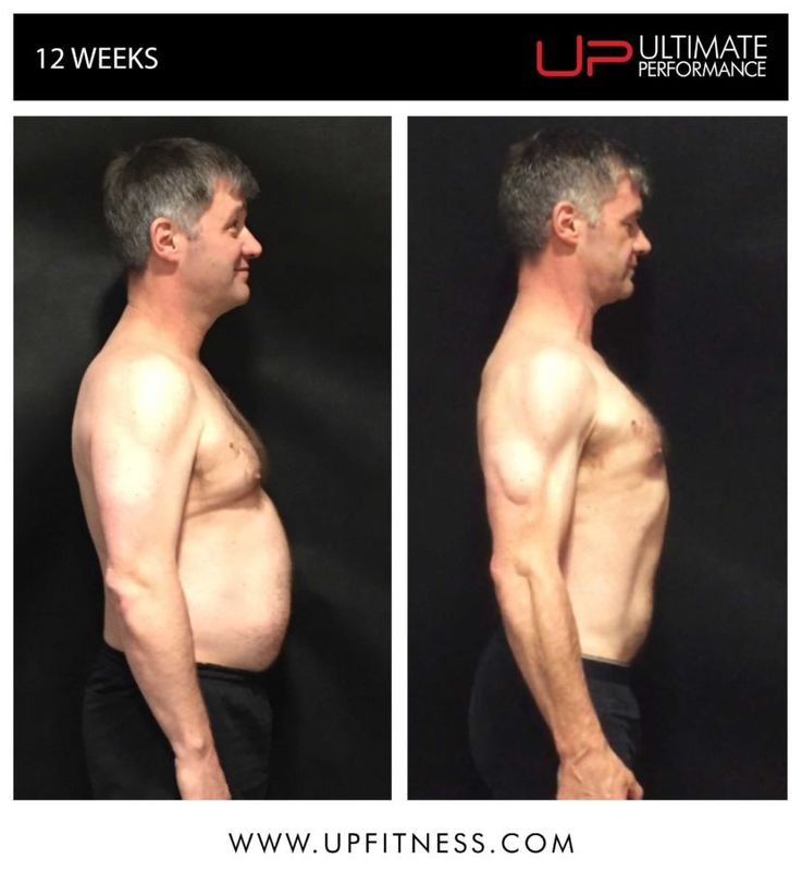 12 week transformation results
