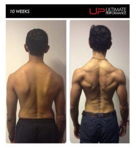 Veg Akash transformation