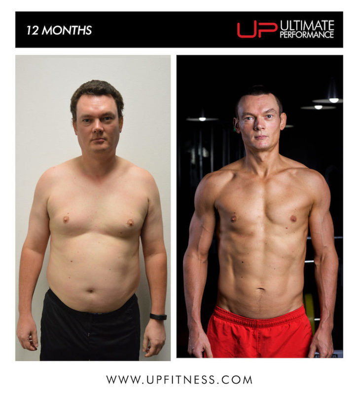12 month fat loss transformation results