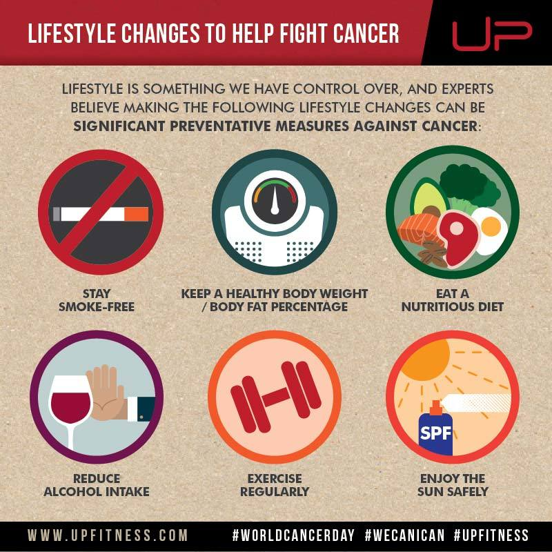 lifestyle changes to help prevent cancer