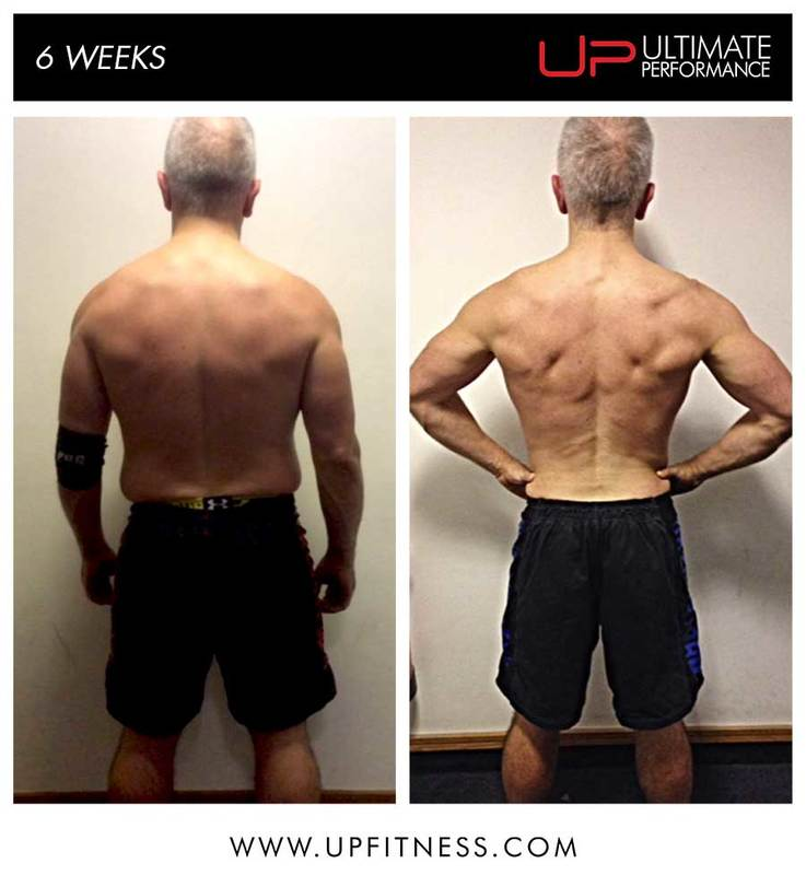 6 week male transformation back